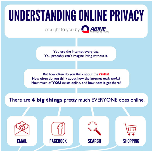 how to keep your privacy online