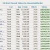 2014-02-24-22_43_17-HouseholdHacker-YouTube-Channel-Stats-Subscriber-Statistics-Ranking-Torch