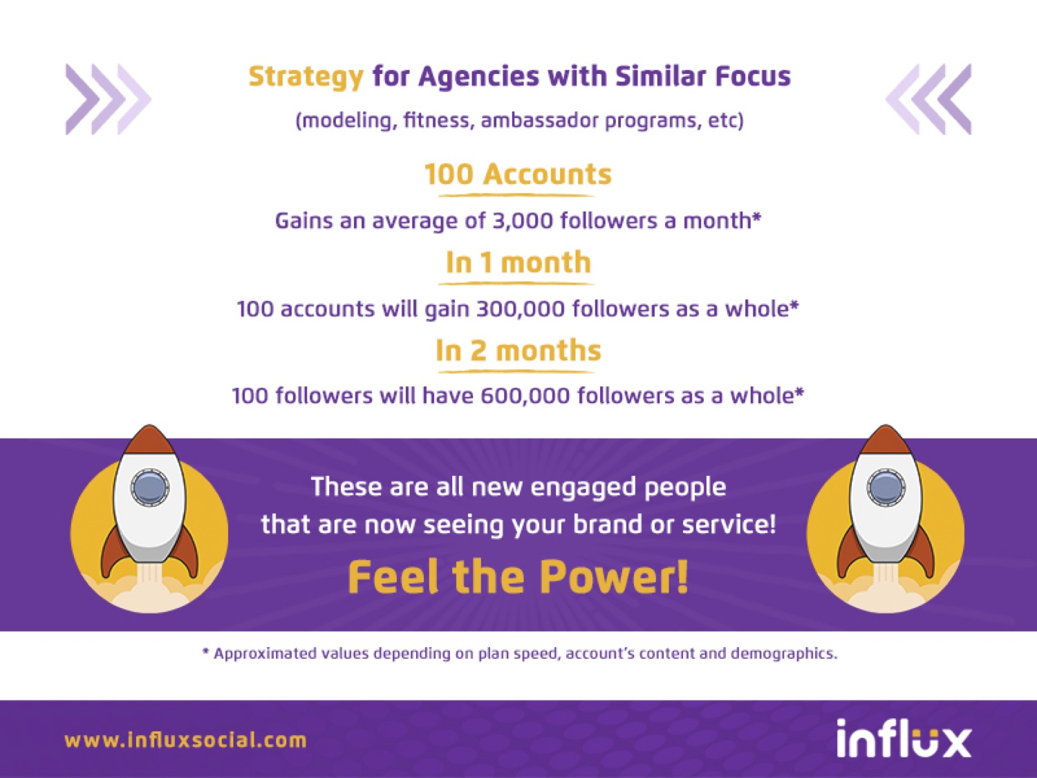 Agencies can use Influx Social for their clients.
